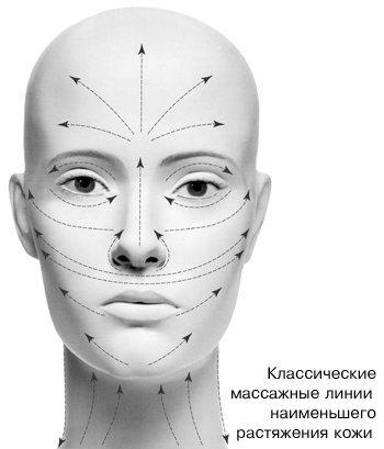 вакуумный массаж лица аппаратом отзывы