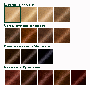 Для волос краска без аммиака палитра