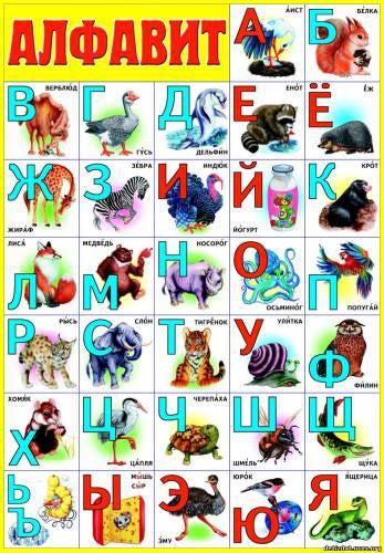 отзывы плакат знакомимся с алфавитом