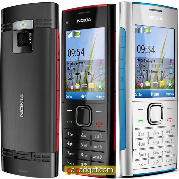 Nokia 2690 Live Cricket Score Software