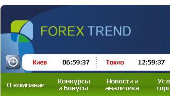 Форекс тренд обман виза интернешнл