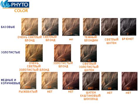 Эмсибет краска для волос