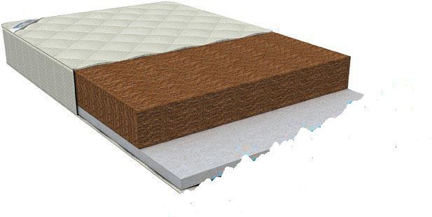 Детский матрац из кокоса детские матрасы в кровать купить