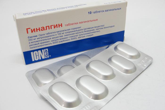 гиналгин таблетки инструкция по применению цена