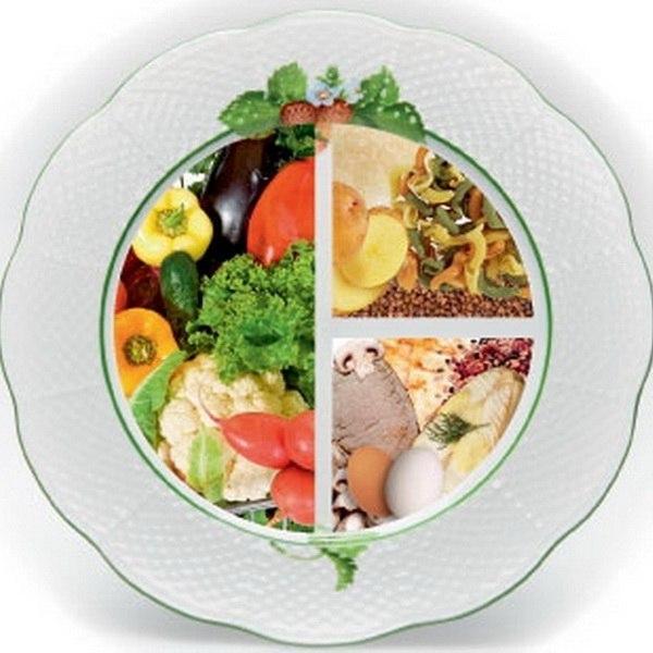 Правило Тарелки Для Похудения. Правило тарелки. Простой способ похудеть и удержать вес