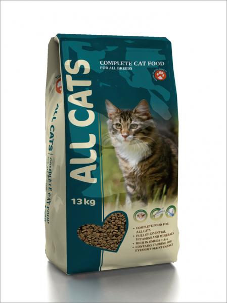Корм для кошек Пробаланс отзывы и обзор состава  Сайт