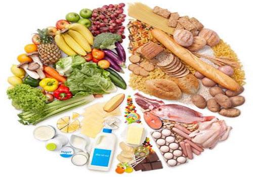белковая диета для мужчин меню на неделю