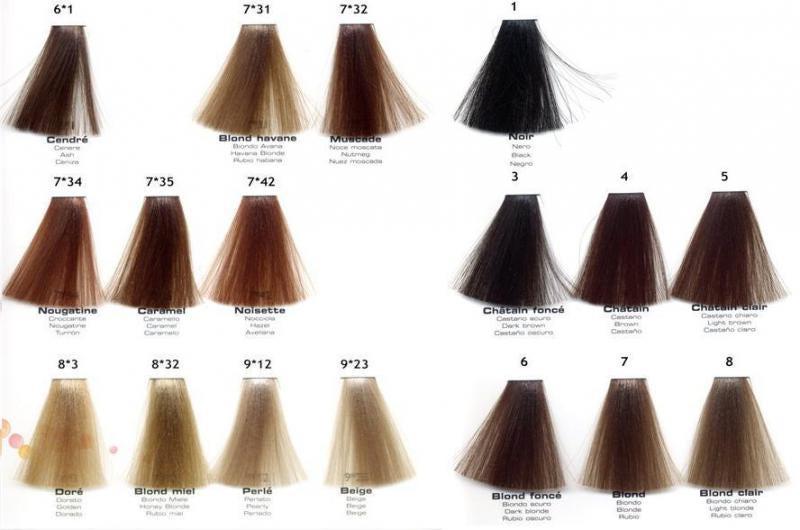 Профессиональная краска для волос матрикс палитра цветов