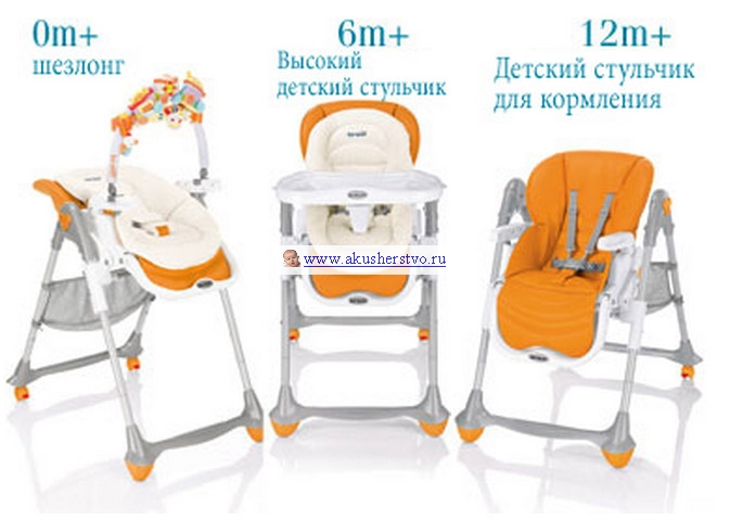 https://irecommend.ru/sites/default/files/product-images/75511/brevi_b_fun_3in1.jpg