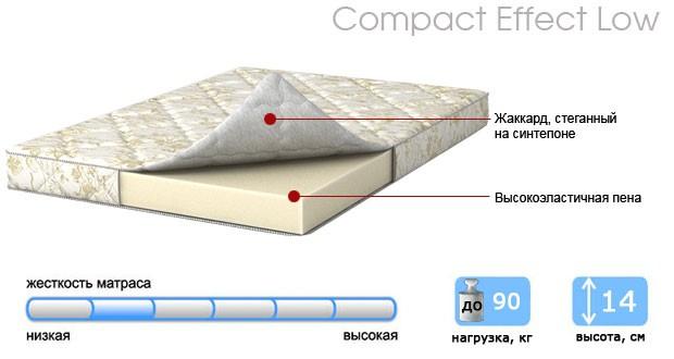 Матрас askona compact effect low отзывы